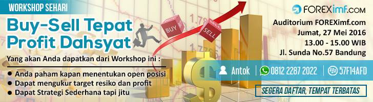 trading forex, forex indonesia